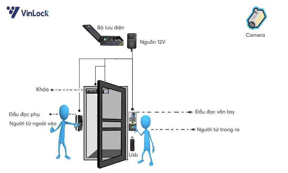 khóa cổng phòng trọ